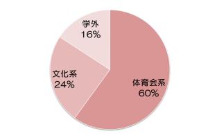 サークル表.jpg
